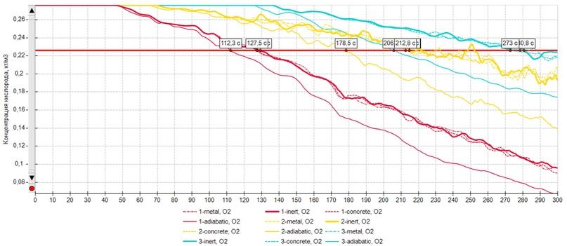 Влияние различных параметров на результаты расчета, изображение №6