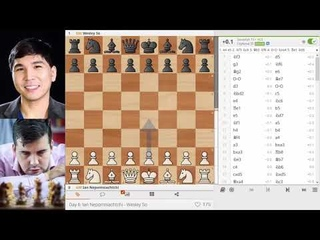 Со - Непомнящий. Champions Chess Tour: FTX Crypto Cup 2021 | Полуфинал