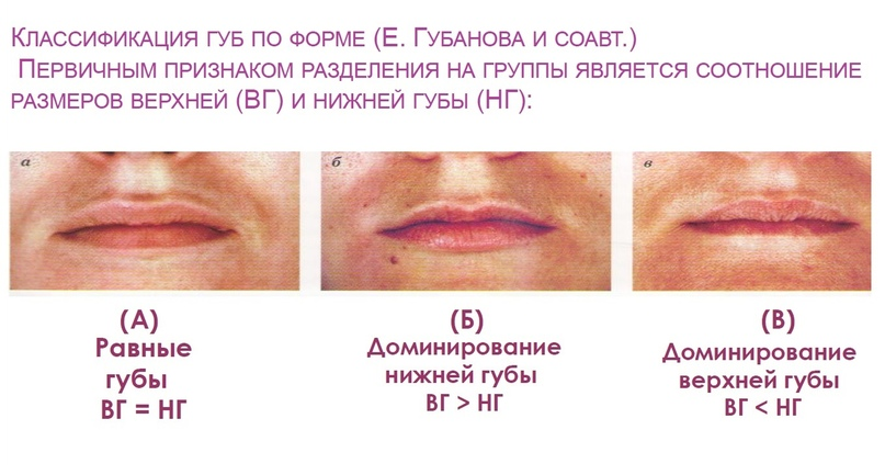 Губы и область вокруг рта., изображение №21
