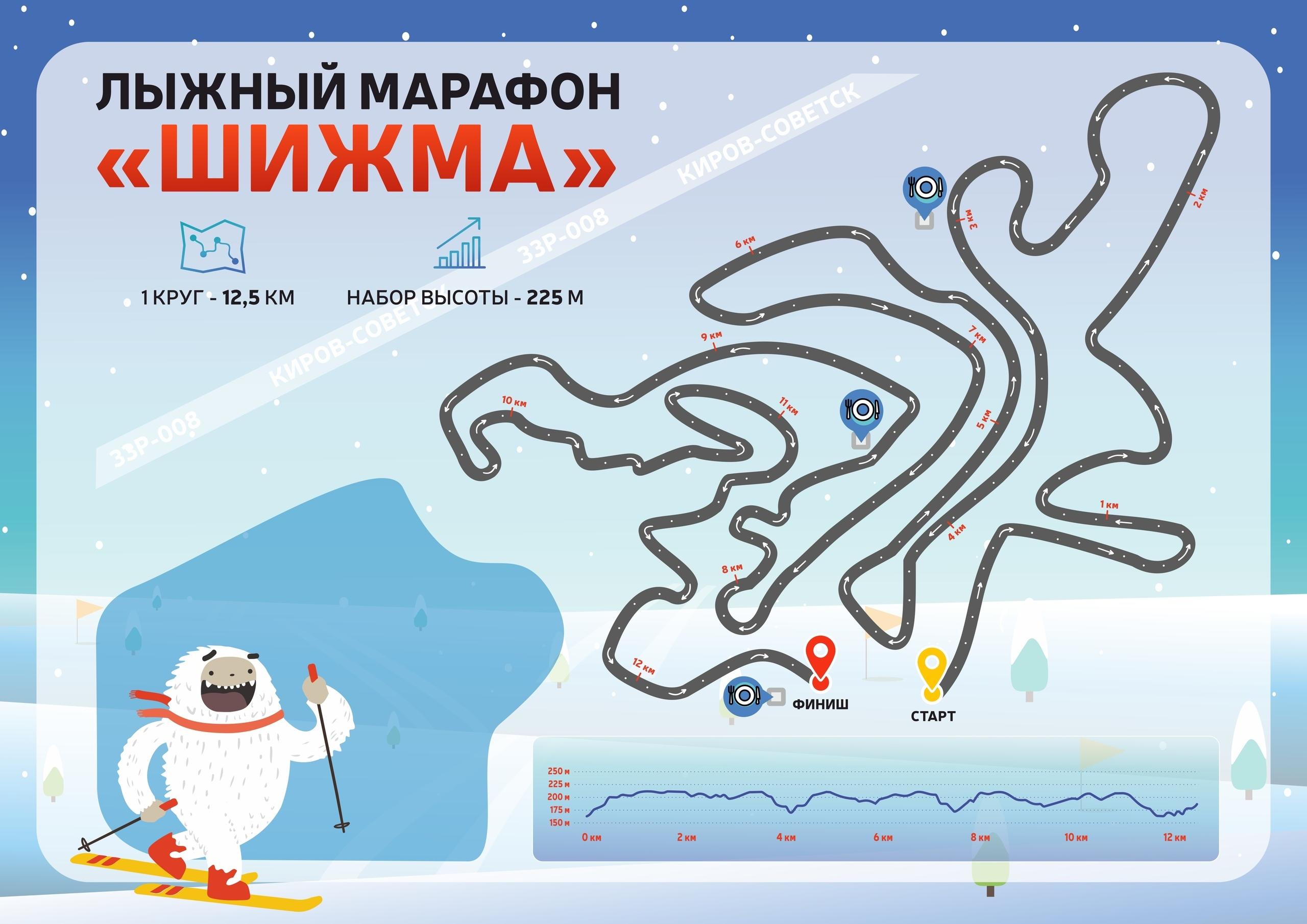 Карта-схема дистанции лыжного марафона Шижма 2020