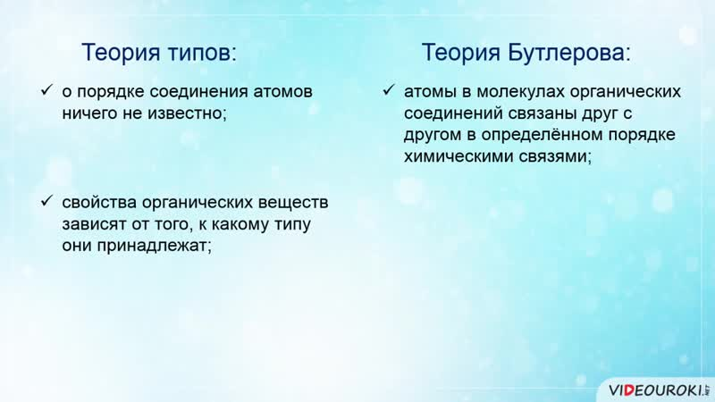 11. Теория химического строения органических соединений А. М. Бутлерова