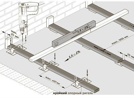 Монтаж террасной доски из древесно-полимерного композита., изображение №6