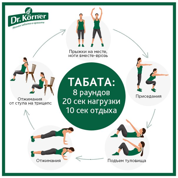 Табата японский способ похудения
