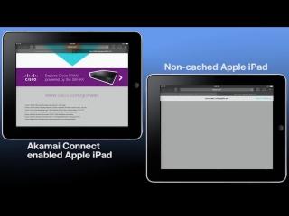 Cisco. Интеллектуальная WAN с Akamai Connect Demo.