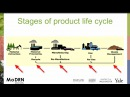 M1G MoDRN Introduction: Life Cycle