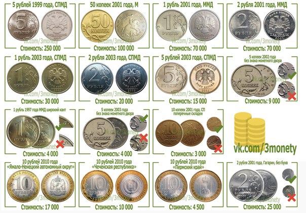 сколько стоят монеты ссср каталог с фото металлическом
