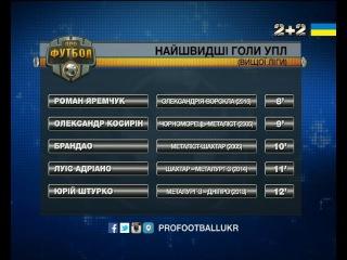 Роман Яремчук забиває найшвидший гол в історії Чемпіонатів України