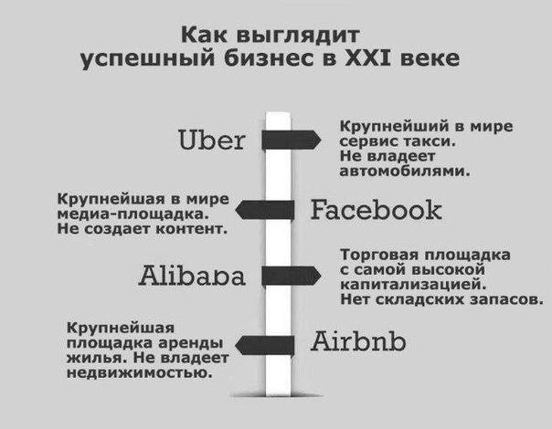 Бизнес в 21 веке🌐https://lider.by/shkola-biznesa #Лидер #курсы #обу