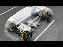 Volkswagen Antriebstechnologien Teil 1 - Elektromotor