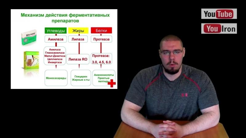 ФЕРМЕНТЫ ЭНЗИМЫ ПАНКРЕАТИН ФЕСТАЛ МЕЗИМ АПТЕЧНАЯ ФАРМА ЧАСТЬ 3