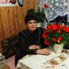 Gulyandam Sabirova