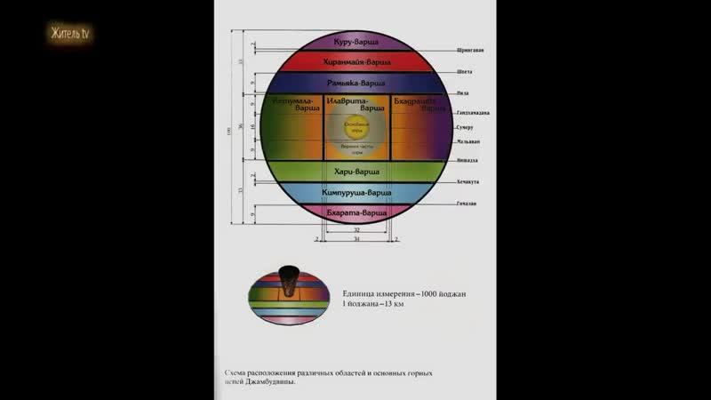 64 измерения пространства и времени в нашей Вселенной [f3LZ1RJAN2A]