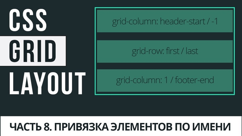 CSS Grid Layout 8 - привязка элементов по имени