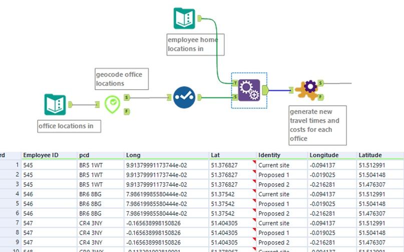 Пример ввода для настройки матрицы времени в пути: расположение дома и офиса находятся в одном потоке данных
