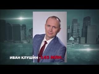 Депутаты челябинской думы отчитались о доходах