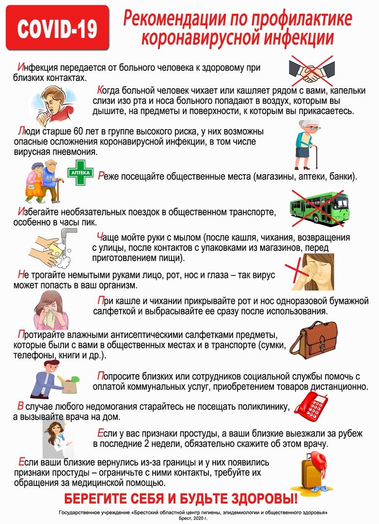 Информация по коронавирусной инфекции на 1 апреля в Бресте