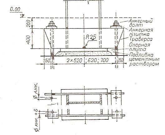 Базы стальных колонн