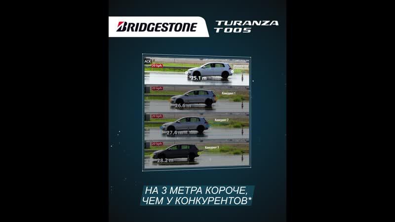 Летние шины Bridgestone Turanza 005