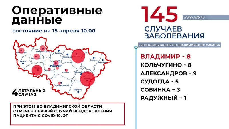 COVID Сводка на 15 апреля по Владимирской области