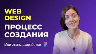 Дизайн - процесс создания сайта. Этапы разработки веб-дизайна.