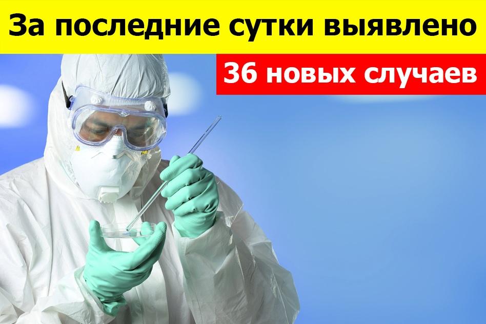 По состоянию на 10:00 24 июля всего 1611 зарегистрированных и подтвержденных случаев инфекции COVID-19 на территории Донецкой Народной Республики