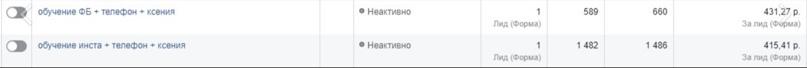 Кейс: Помощь при поступлении в заграничные ВУЗы. Лид в 30 рублей., изображение №3