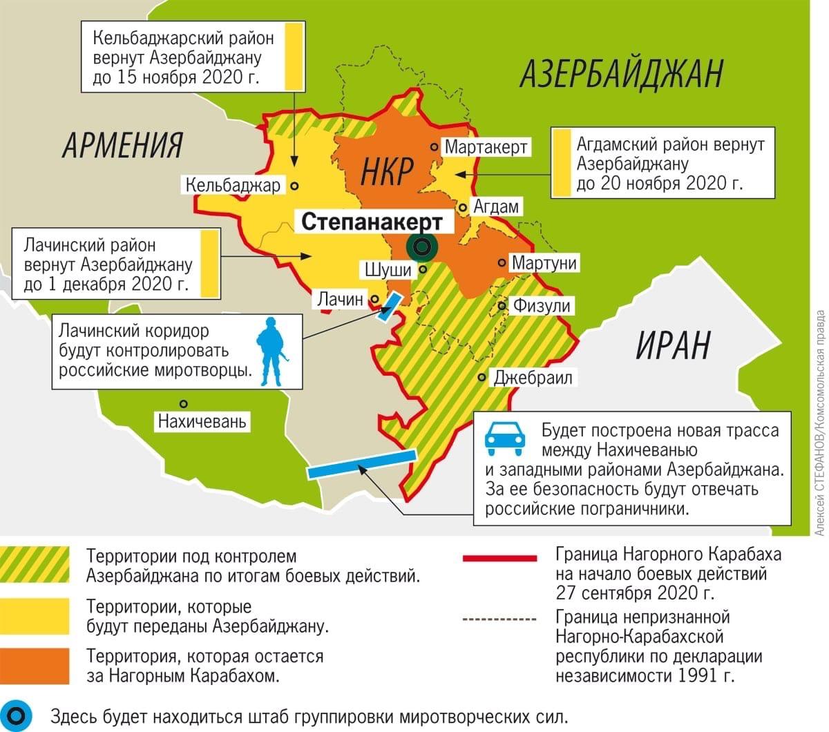 Стрелков: вопрос падения Карабаха за третьей стороной