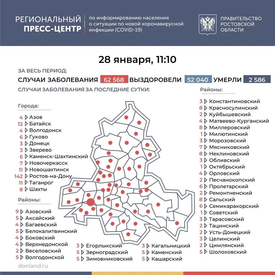 На Дону число инфицированных COVID-19 выросло на 375, в Таганроге 11 новых случаев