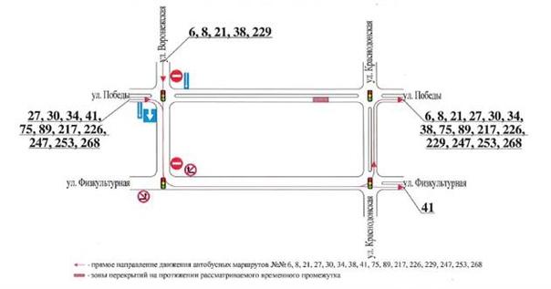 На ул. Победы в Самаре ограничат движение из-за ремонта т...