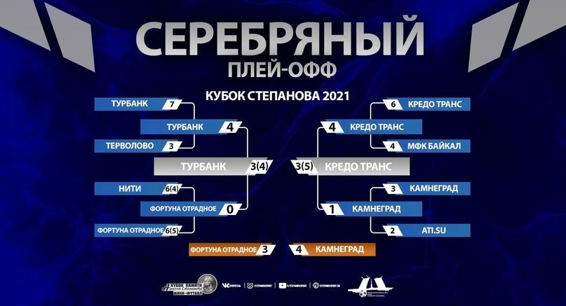 Подводим итоги Кубка памяти Алексея Степанова 2021, изображение №2