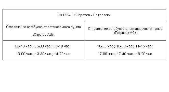 Изменилось расписание автобусов на маршруте «Саратов - Петровск»
