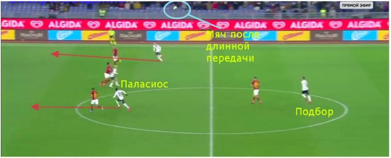 Выход из обороны в атаку: ФК «Болонья», изображение №9