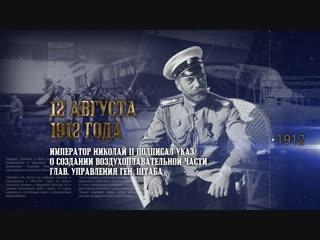 Рождение русской авиации в эпоху правления Николая II